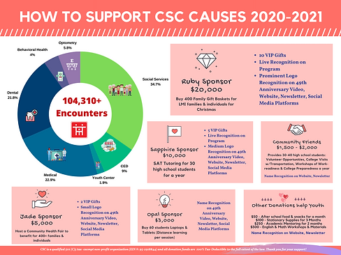 How to Support CSC Causes.png