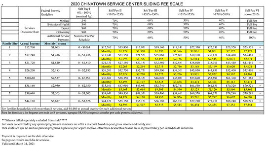 CSC Sliding Fee Schedule 2020.jpg
