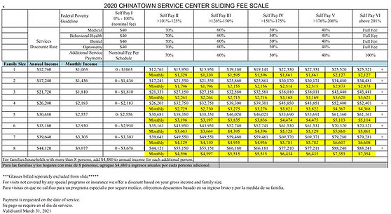 CSC Sliding Fee Schedule 2020.jpg