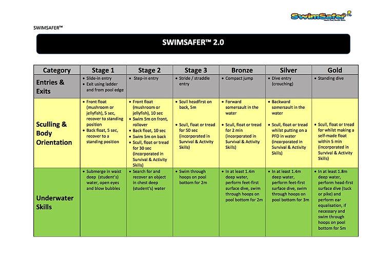 Swimsafer 2 plan.jpg