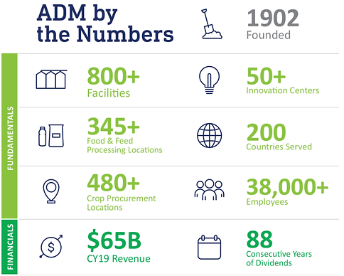 ADM in numbers.png