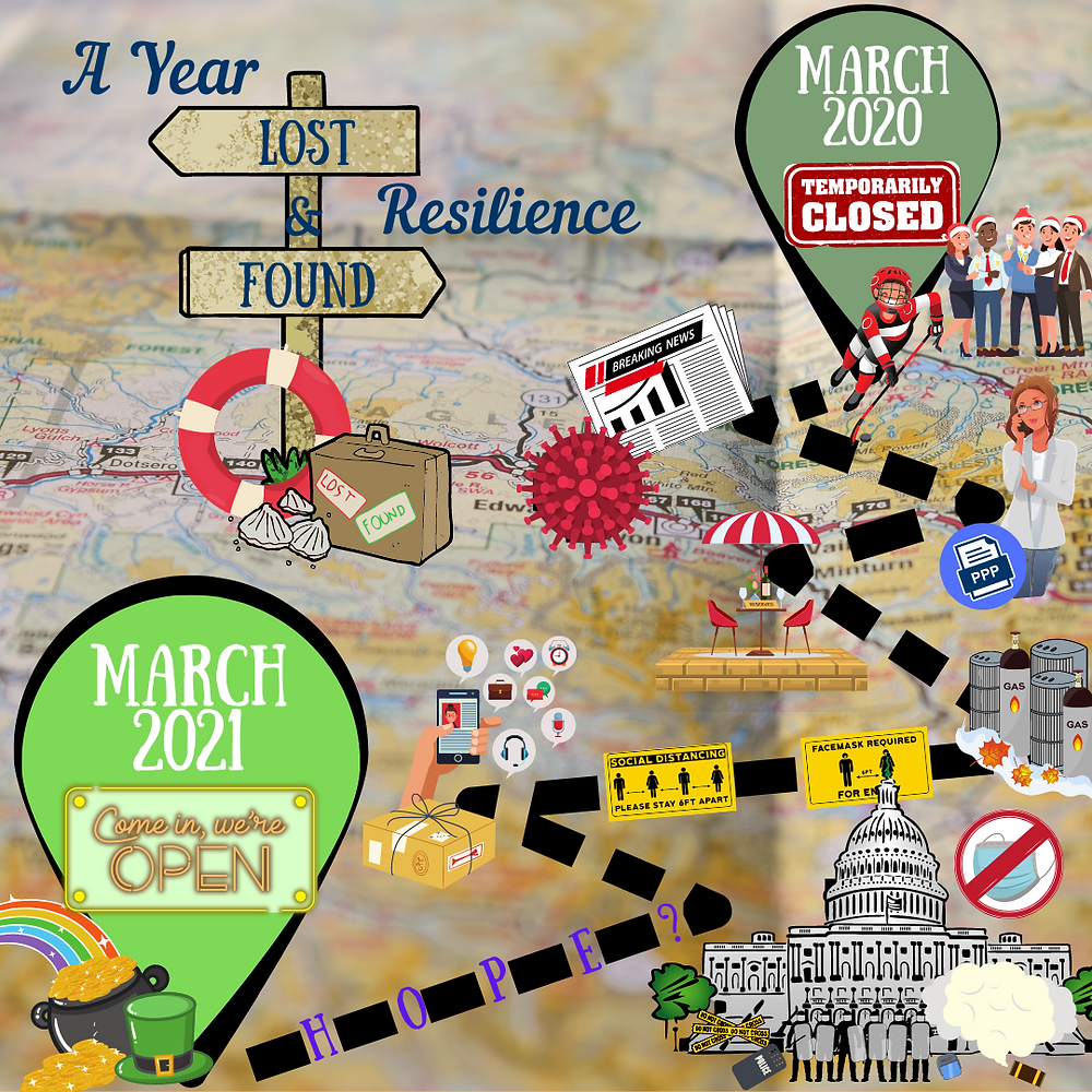 "A black zigzag line over a map background. The endpoints of the line are labeled ""March 2020"" and ""March 2021"". A variety of elements depict various events throughout the year including the emergence of CoVID-19, business closures, PPP loans, outdoor restaurant dining, and the attack on the U.S. Capitol. A wooden signpost has the words ""Lost & Found"" on it, with a suitcase and life preserver on the ground."