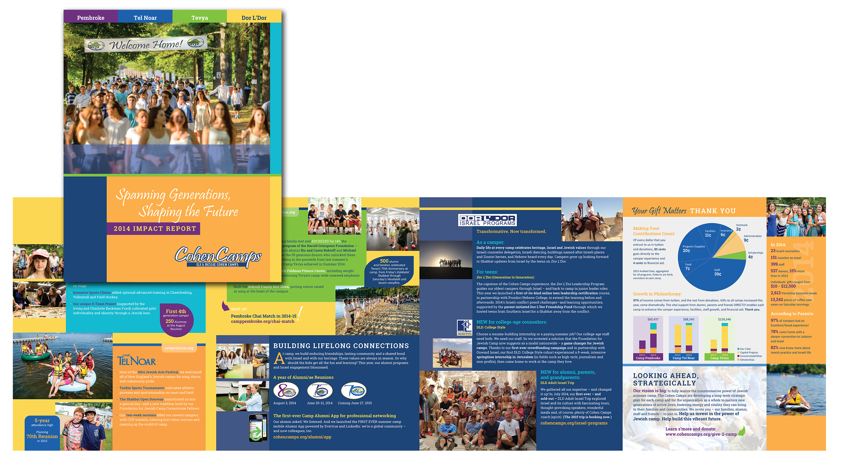 sample pages from annual report
