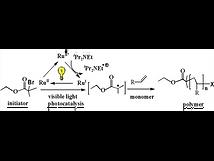 2011(Free Radical Polymerization Initiat