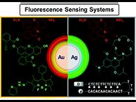2015(fluorescence sensing systems for go
