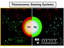 2015(fluorescence sensing systems for go