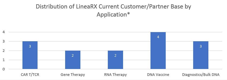 lrx graph.jpg