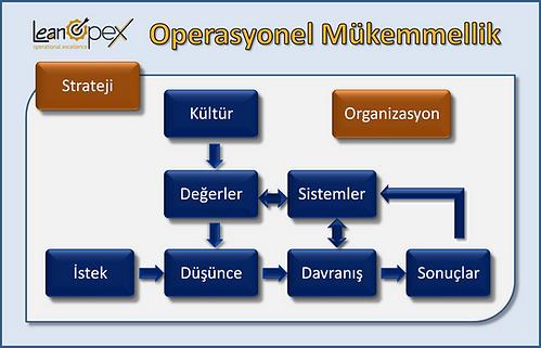 Operasyonel_mükemmellik1.png