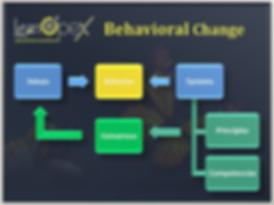 Leanopex Behavior Change.png