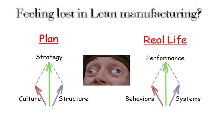 feeling lost in lean.png