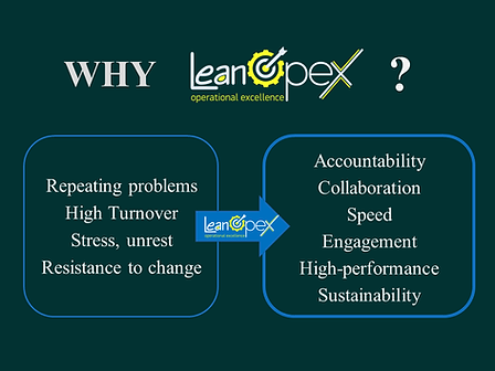Opex Culture Change