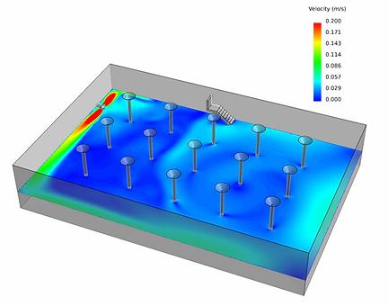 Reservoir CFD model