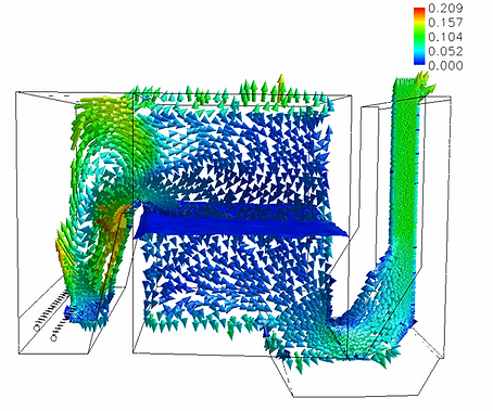 Dissolved air flotation (DAF) CFD model