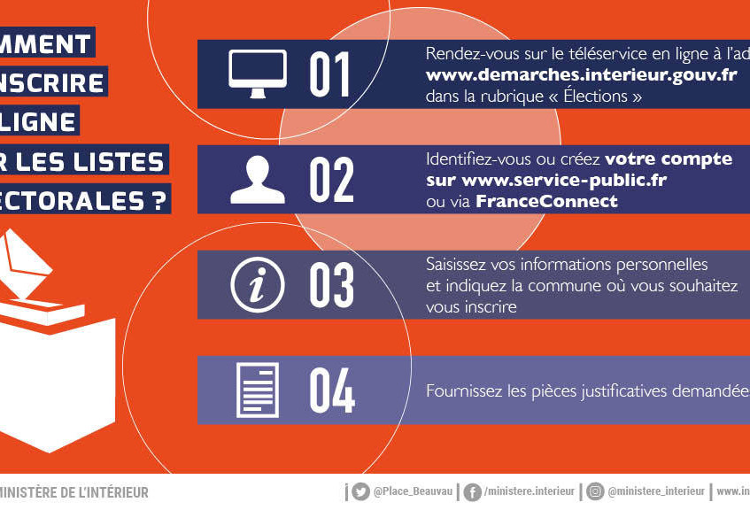 Infographie_Inscription_listes_electoral