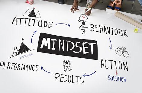 Mindset Belief Discipline Experience Kno