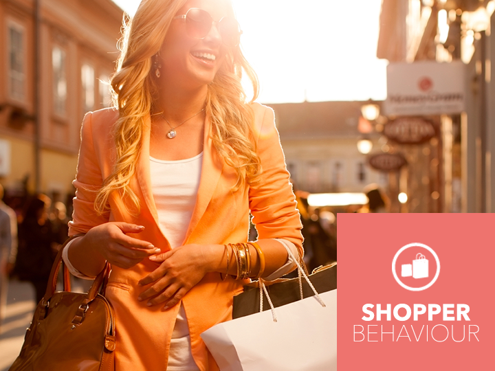 SHOPPER BEHAVIOUR