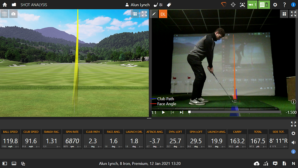 Alun Lynch Golf Professional Swansea. Trackman Data Example.
