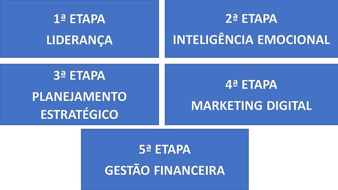 ETAPAS DO CURSO.jpg