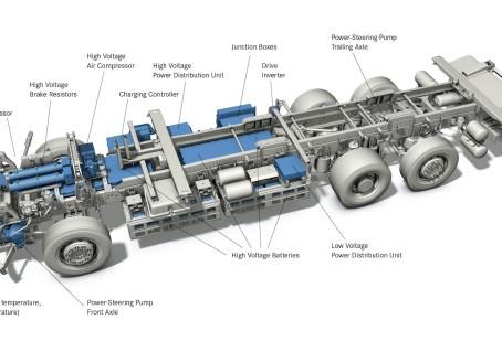 É possível armazenar toda a energia necessária em uma bateria para um caminhão totalmente elétrico?