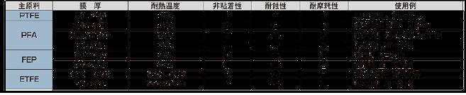 tokusei.png