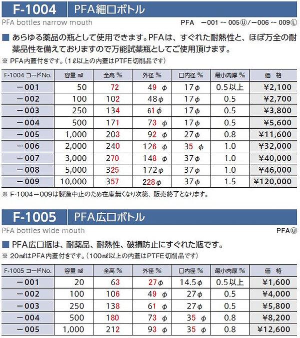 F-1004、F-1005 寸法訂正(1).jpg