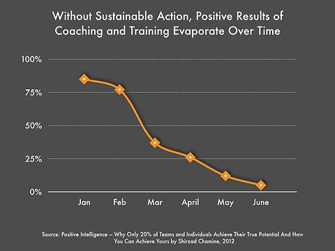 David Beale InsideOut graph.jpeg