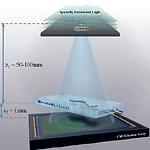 Nanoscale Patterning
