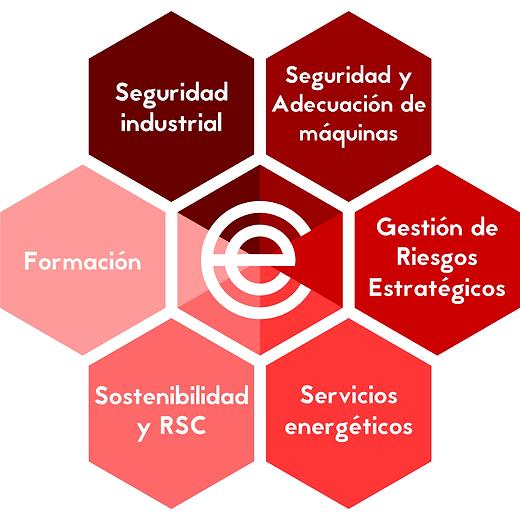 Servicios CEISER_actualizado.png