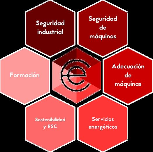 Servicios CEISER_edited.png
