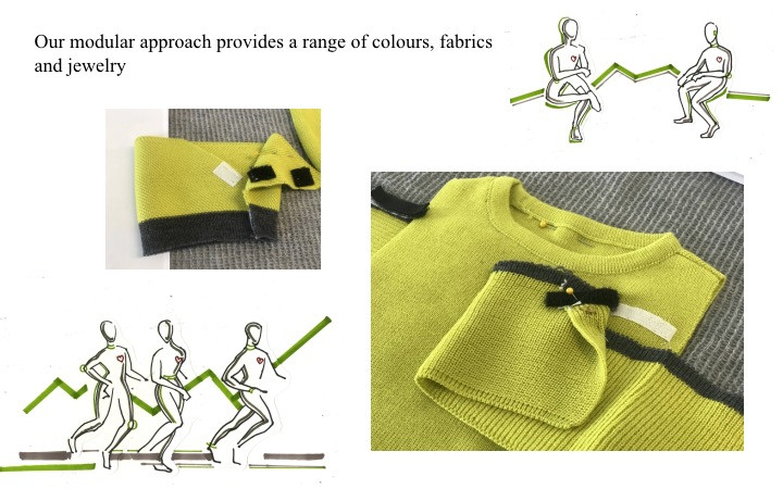 Personalised Wearable Design with Modular Design