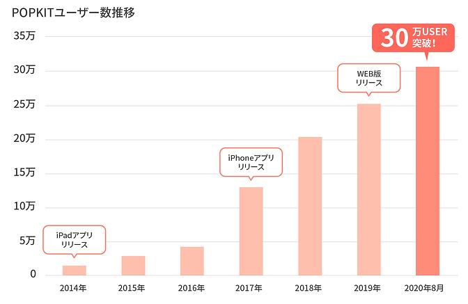 推移グラフ-01.png