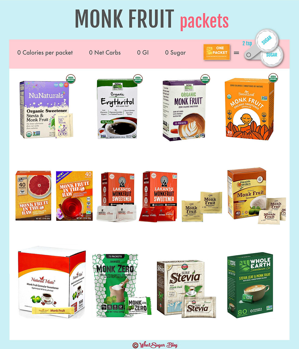 Brands of Monk Fruit Packets