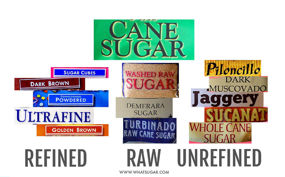 Cane Sugar: Refined versus Raw versus Unrefined | Cane Sugar vs Raw Sugar | Cane Sugar vs Refined Sugar |  Refined sugar vs granulated sugar | Refined sugar vs unrefined sugar