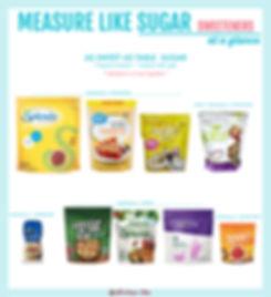 Teaspoon for Teaspoon Sweetener