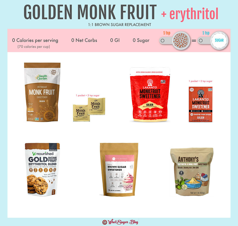 Golden Monk Fruit with Erythritol