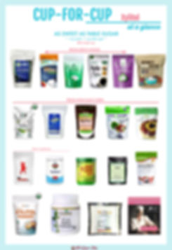 Xylitol cup for cup sweetener