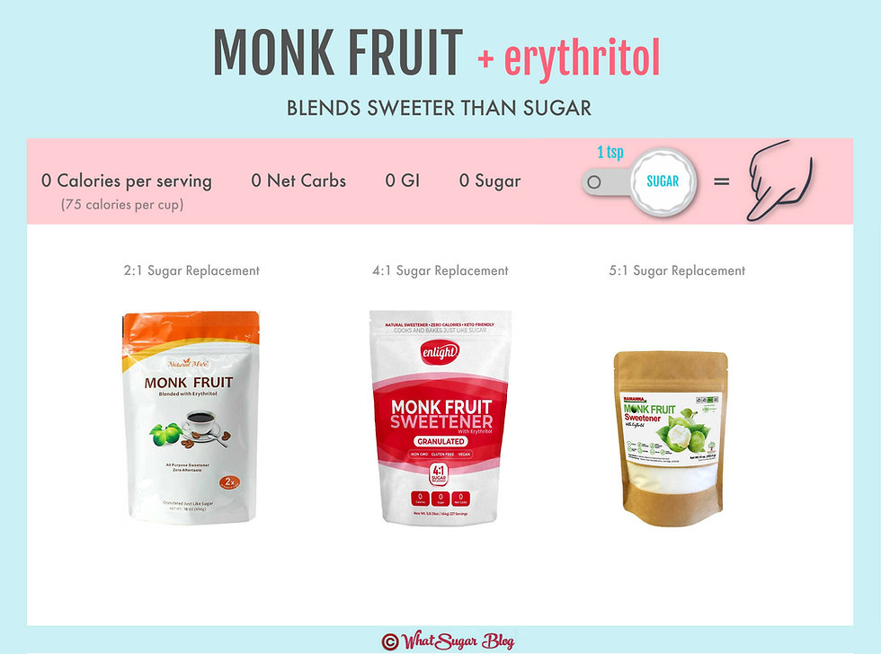 Brands of Monk Fruit Sweetener