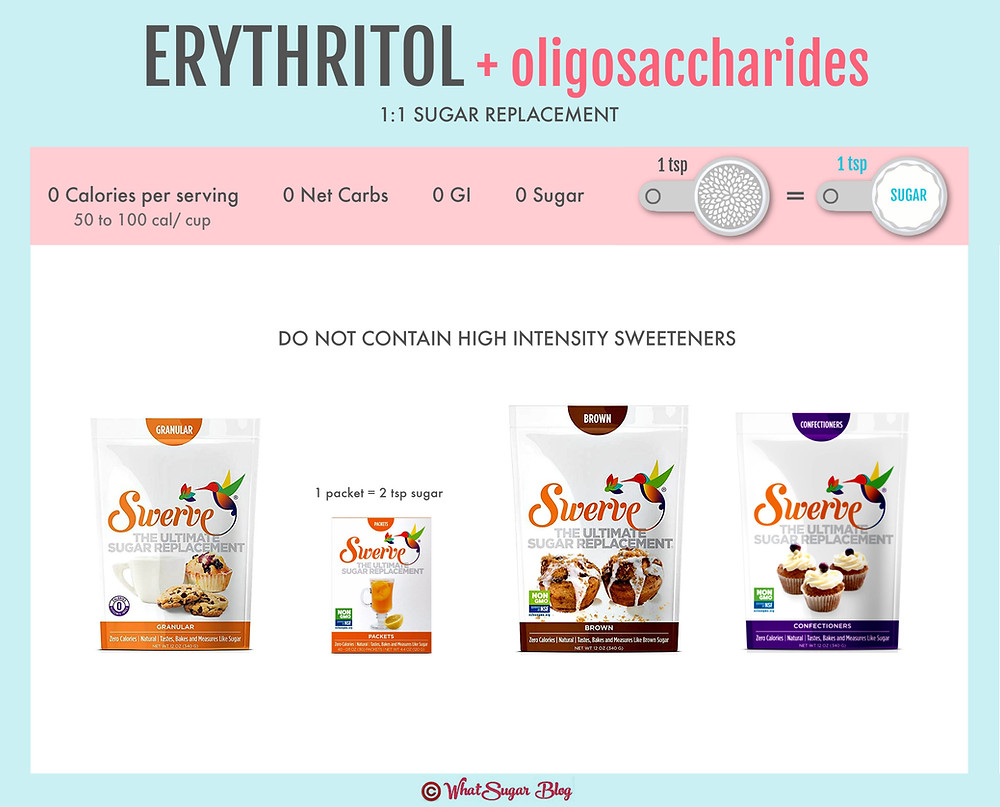 Eryhtritol Sweeteners