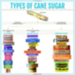 Types of Cane Sugar