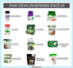 Stevia Sweetener Comparison Chart | Compare Stevia