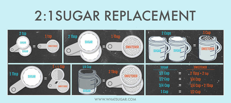 Stevia Conversion Chart 2 to 1 Sugar Rep