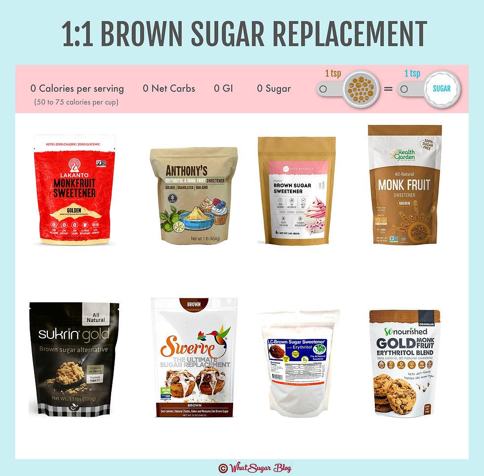 Brown Sugar Replacement Keto