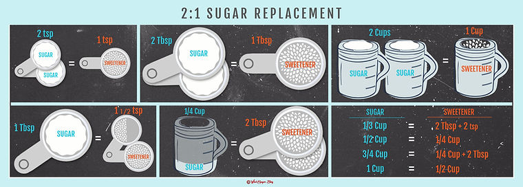 Two to One Sugar Replacement | Conversion Chart