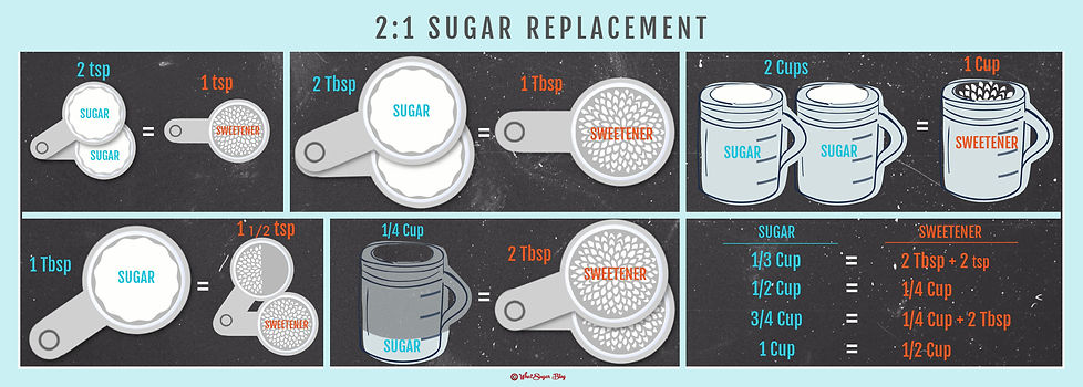 2 to 1 Sugar Substitute