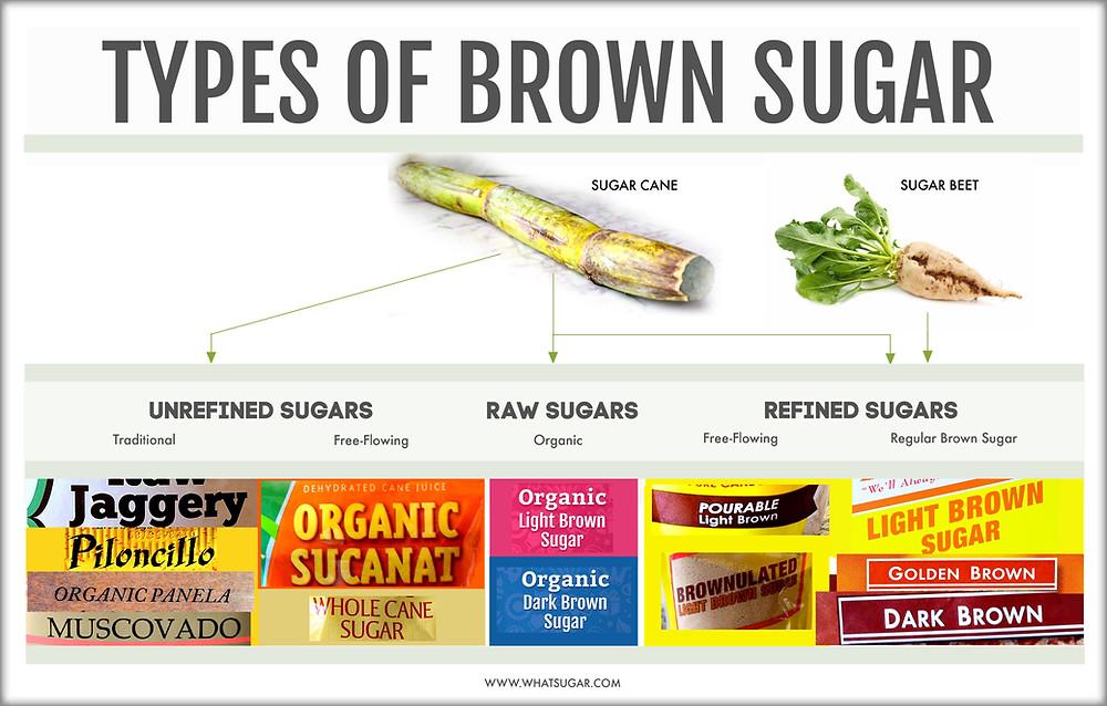 Brown Sugars: Sucanat vs. Organic vs Light vs. Dark