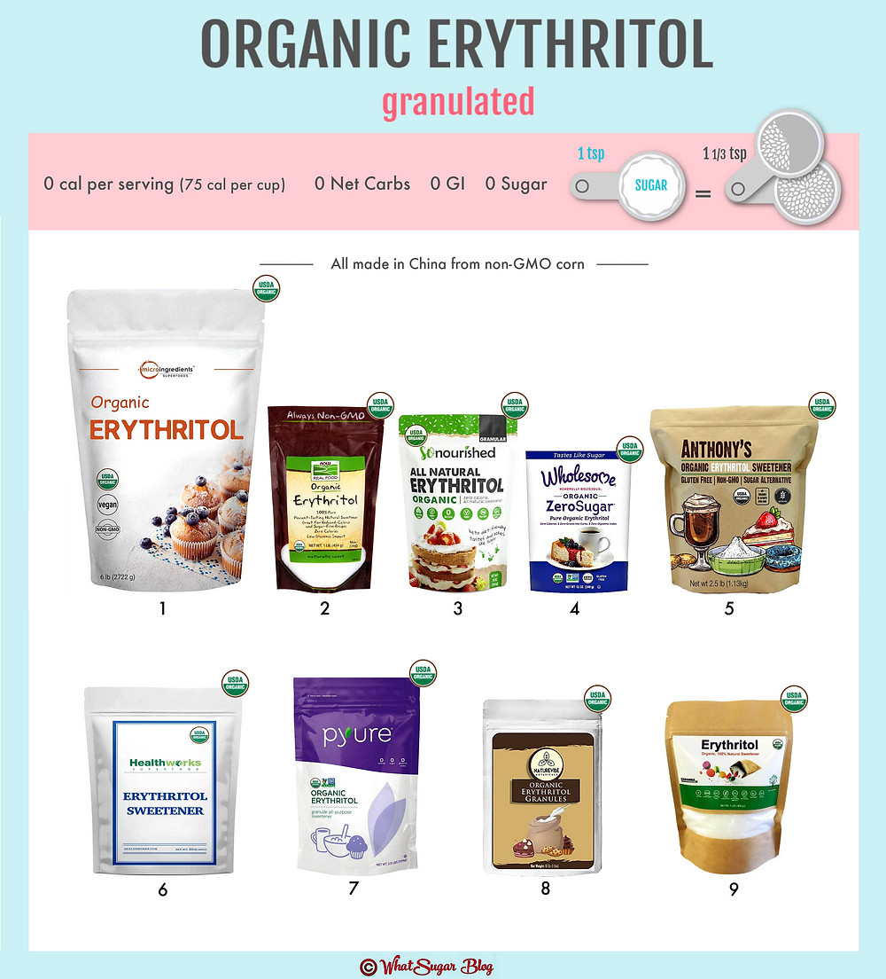 Organic erythritol vs erythritol | which sweeteners contain organic erythritol? Which brand of organic erythritol is best? Organic erythritol granulated vs powdered?