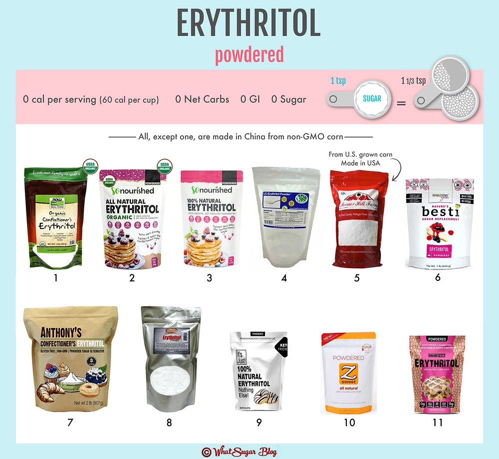 Which sweeteners contain erythritol | which is better erythritol or swerve | What does erythritol mean | What erythritol is made from | erythritol what does it taste like | what is erythritol sweetener made from