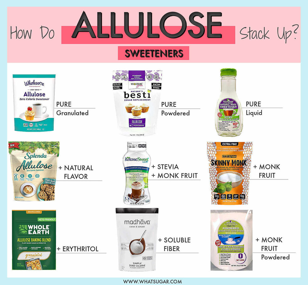 The Best Allulose Sweeteners of 2021