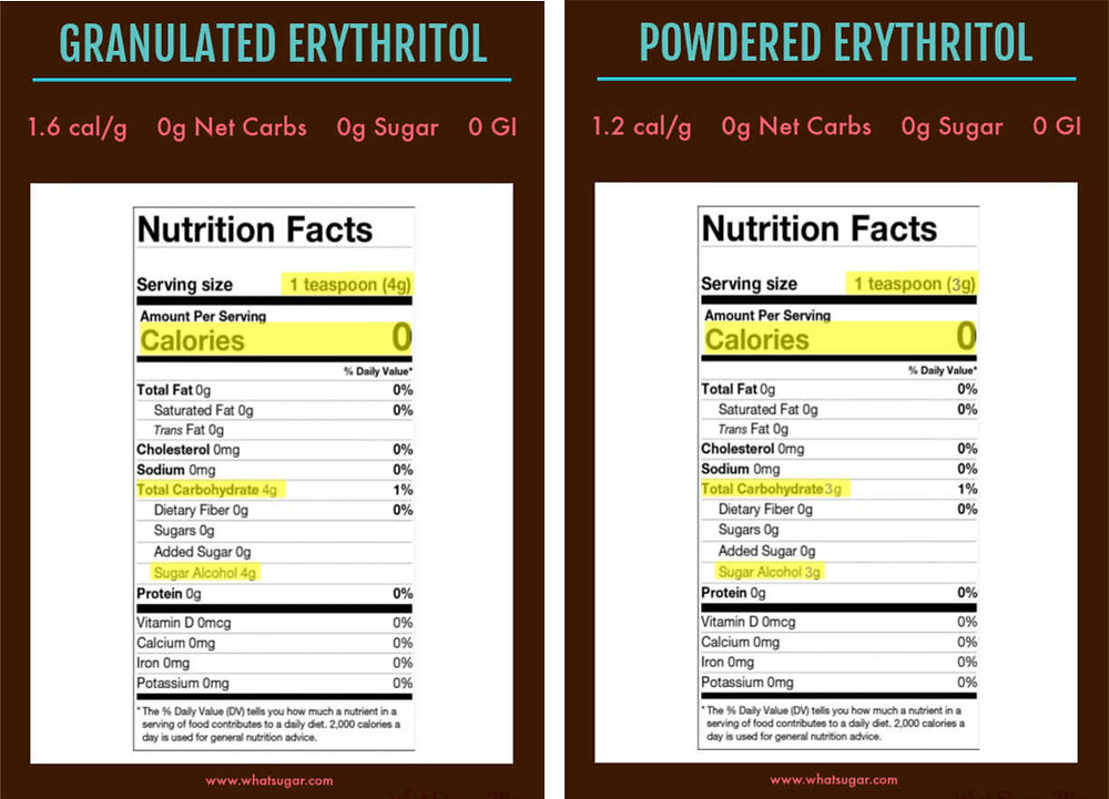 Erythritol calories per cup | Erythritol calories per tablespoon | Erythritol calories per 100 g | erythritol calories per teaspoon