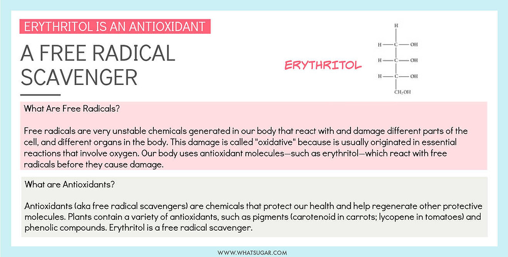 What is erythritol's health benefits?